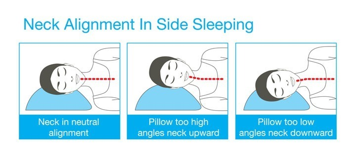 best-cervical-pillow-side-sleepers
