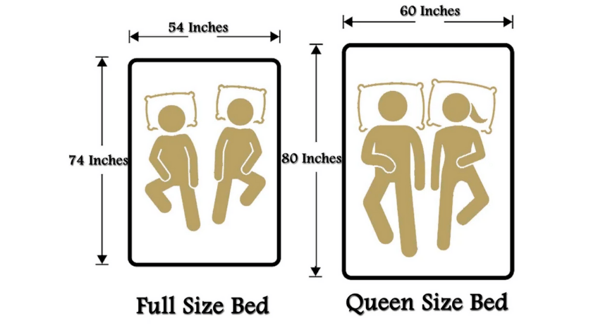 Full vs Queen (2020)   Which is the Better Bed for You?